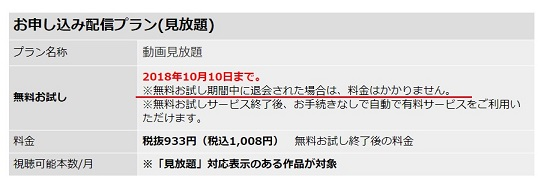 TSUTAYA TVは30日間の無料トライアルあり